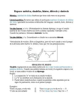 Review before Quiz/Exam: Metrica, Sinalefas, Hiatos, Dieresis, Sineresis