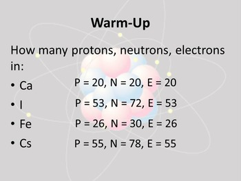Review finding Protons, Neutrons, Electrons in Atoms, Ions, Isotopes