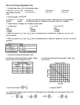 Review for Linear Equations Test Fall 2008 (Editable)
