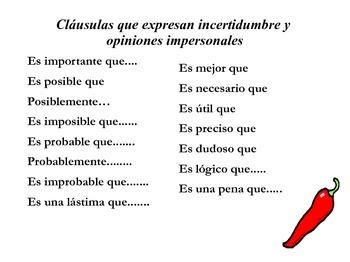 Review for Subjunctive vs Indicative