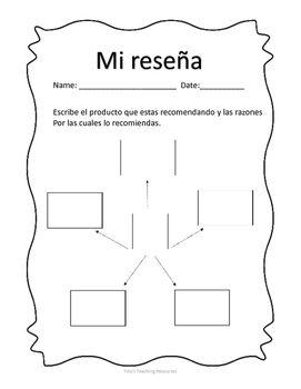 Review formats in Spanish