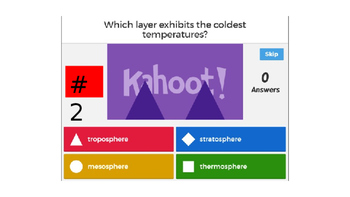 Review game for Layers of the Atmosphere and Water Cycle