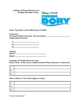 """Review of Comprehension Strategies and Story Elements using """"Finding Dory"""""""