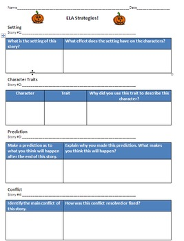 Review of ELA Reading Strategies