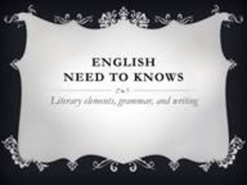 Review of English Basics Power Point