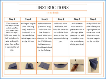 Algebra 1 Linear Equations: Slope-intercept form interactive notes template