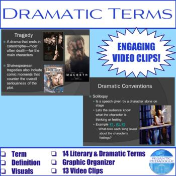 Review of Literary and Dramatic Terms