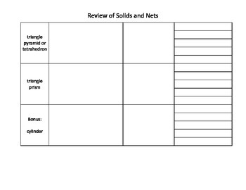 Review of Solids and Nets