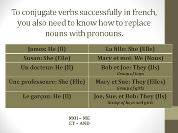 Review of Verbs Etre and Aller PowerPoint