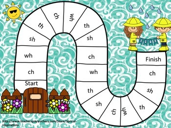 Review of Word Families (ng, nk, all) Digraphs (sh, wh, th, ch) Literacy Centers