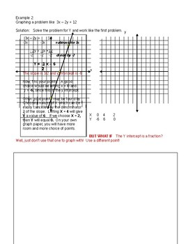 Review of graphing, slope, midpoint and distance between point