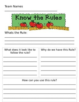 Review the Rules
