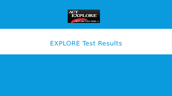 Reviewing EXPLORE Test Results