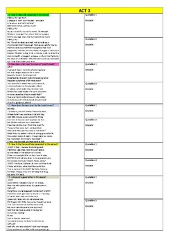 Revise 20 key extracts in Romeo and Juliet