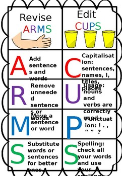 Revise and Edit: Arms Vs Cups