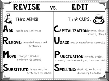 The Writing Process: Revise and Edit Handy Helper