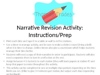 Revise and Edit Merry Go Round for Narrative Writing