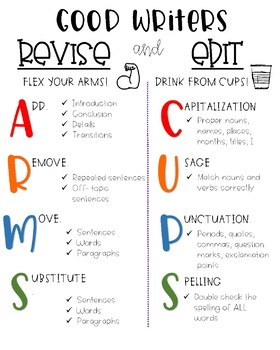 Revise and Edit Poster