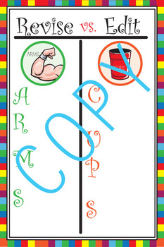 Revise versus Edit Poster (ARMS & CUPS) Language Arts Writing