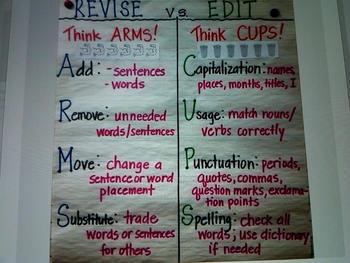 Revise vs. Edit Charts - Writer's Workshop!