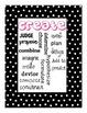 Revised Bloom's Posters: Polka Dot!