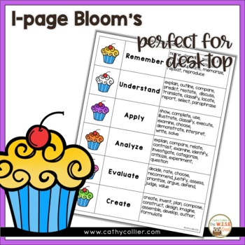 Bloom's Taxonomy  Posters Cupcakes