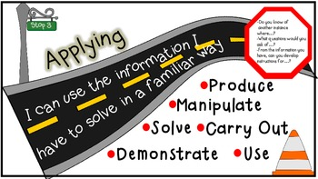 Revised Bloom's Taxonomy: On the Road to Higher Order Thinking