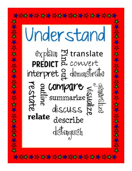 Revised Bloom's Taxonomy Posters: Star Theme!