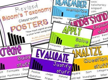 Revised Bloom's Taxonomy Posters for Higher Level Thinking