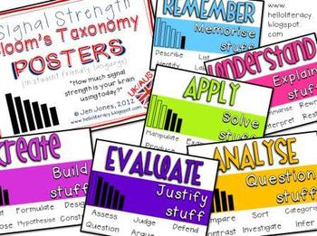 Revised Bloom's Taxonomy Posters for Higher Level Thinking - UK/AUS/NZ Spelling