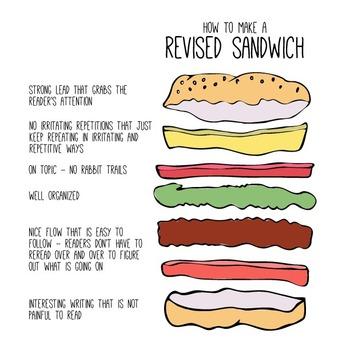 Revised Sandwich