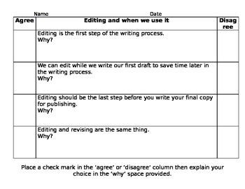 Editing Anticipatory Set
