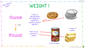 Revising Common Terms Used In Measurement - PowerPoint (4.MD.1)