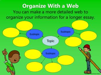 Revising  - Writing Process Presentation