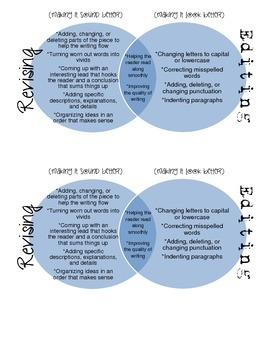 Revising VS Editing Venn Diagram Tape In