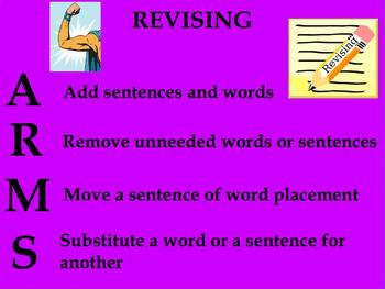 Revising Writing Poster