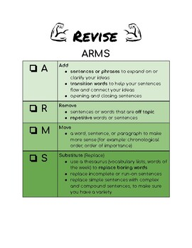Revising and Editing (ARMS and CUPS) Checklist