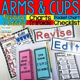 Revising and Editing Chart: ARMS & CUPS, Editing Checklist #UPPERELEMENTARYDEALS
