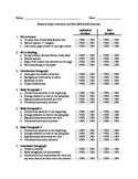 Revising Checklist and Editing Checklist - Individual and