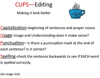 Revising and Editing Mnemonic