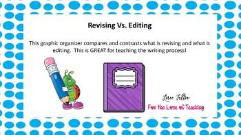 Revising and Editing Poster