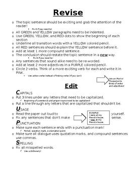 Revising and Editing Sheet for Writing