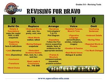 Revising for BRAVO Poster