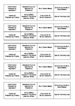 Revision Card B541 GCSE Psychology Memory