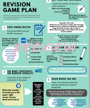 Revision Game Plan: Writing-Revision-Editing Tip Sheet/Handout