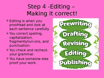 Editing Versus Revision PowerPoint