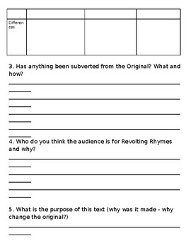 Revolting Rhymes Worksheet - Appropriation/Adaptation