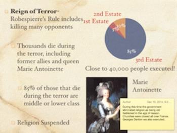 Revolution Brings Reform and Terror PowerPoint Keynote Presentations