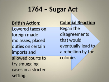 Revolution British Action/Reaction PPT