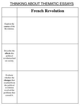 Revolution Themed Essay Planning (NYS Regents Aligned)